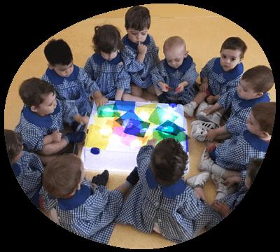 estimulación sensorial en educación infantil